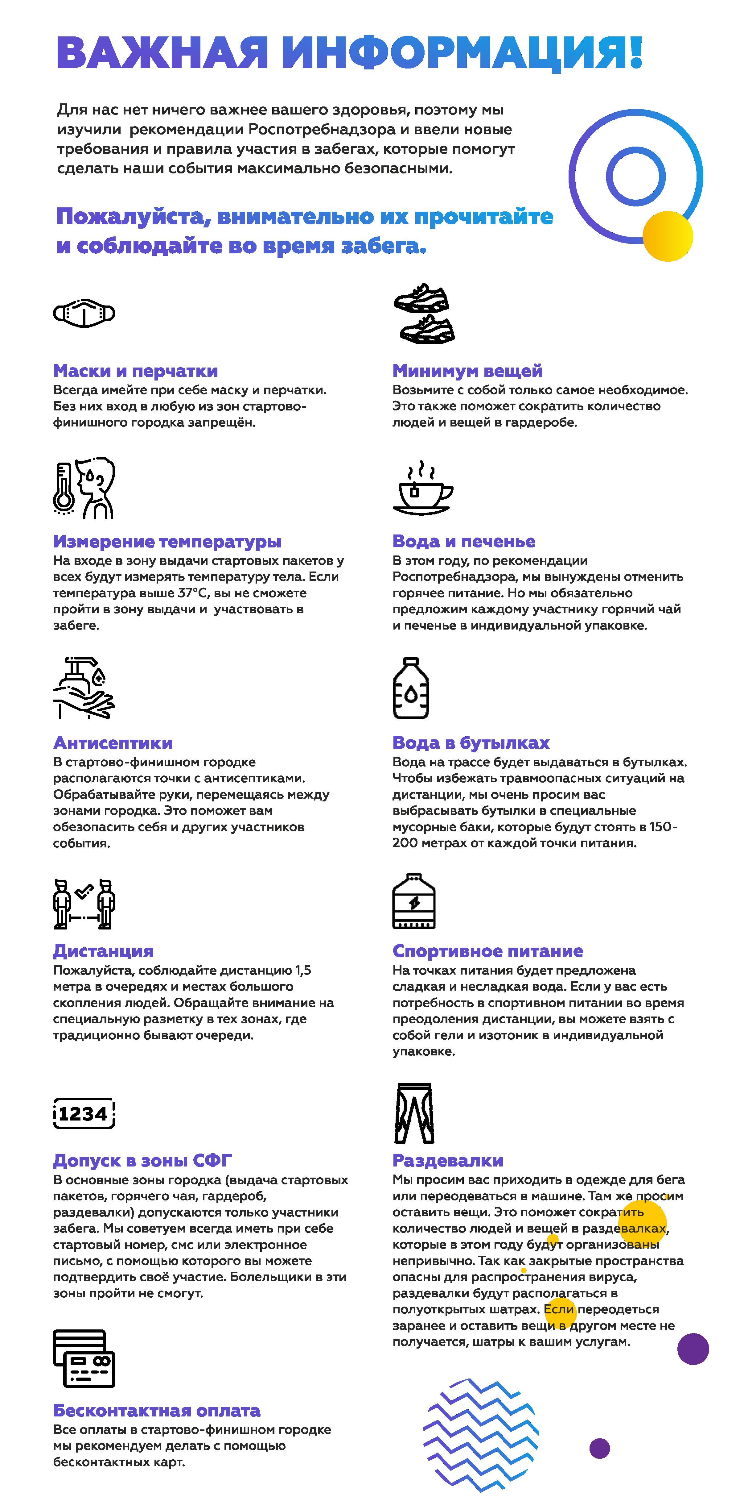 Информация для участников Ярославского полумарафона 2020