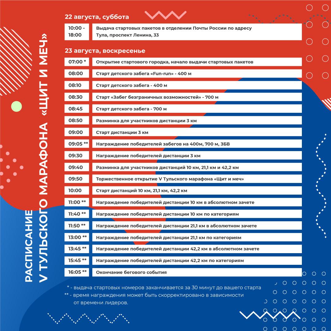 Программа соревнования бегового Тульского марафона 2020
